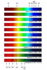 1011_50_1222112577_spectra